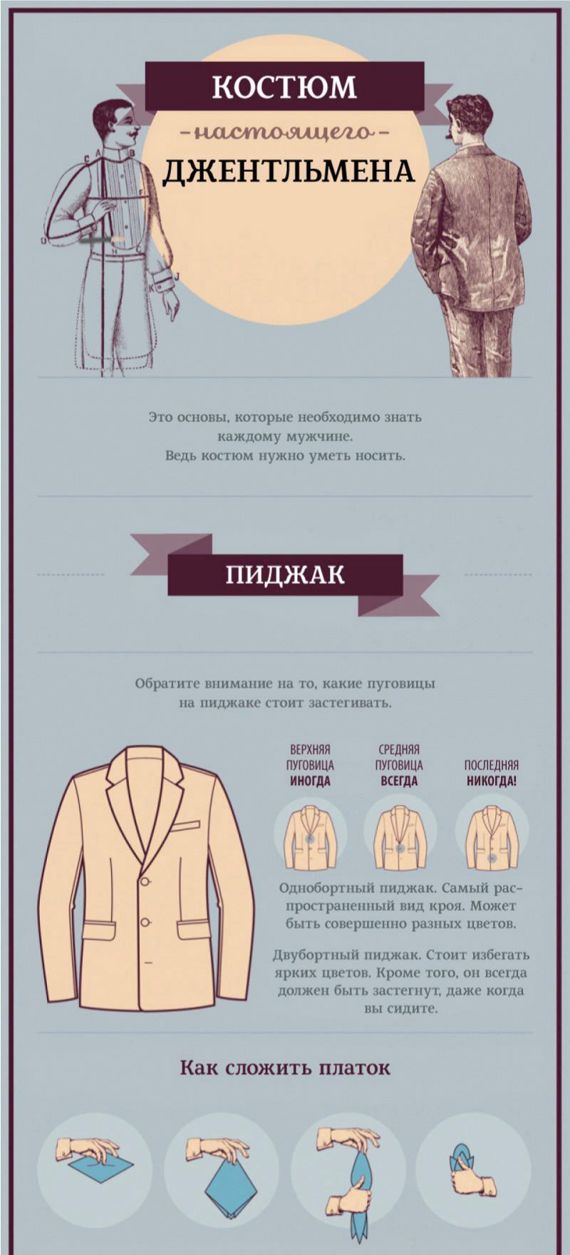 Гид по мужскому костюму - пиджак.
