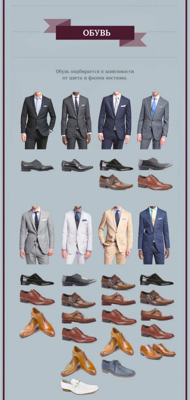 Гид по мужскому костюму - обувь.