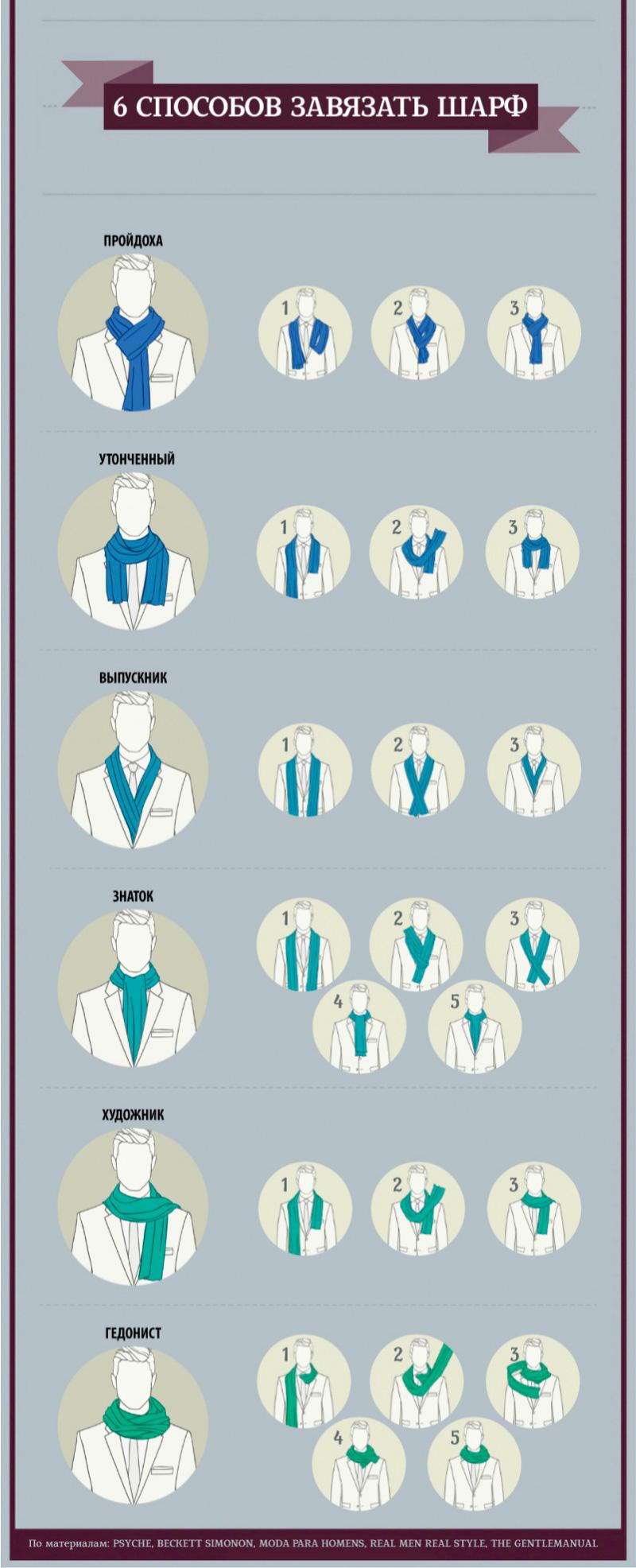 Гид по мужскому костюму - 6 способов завязать шарф.