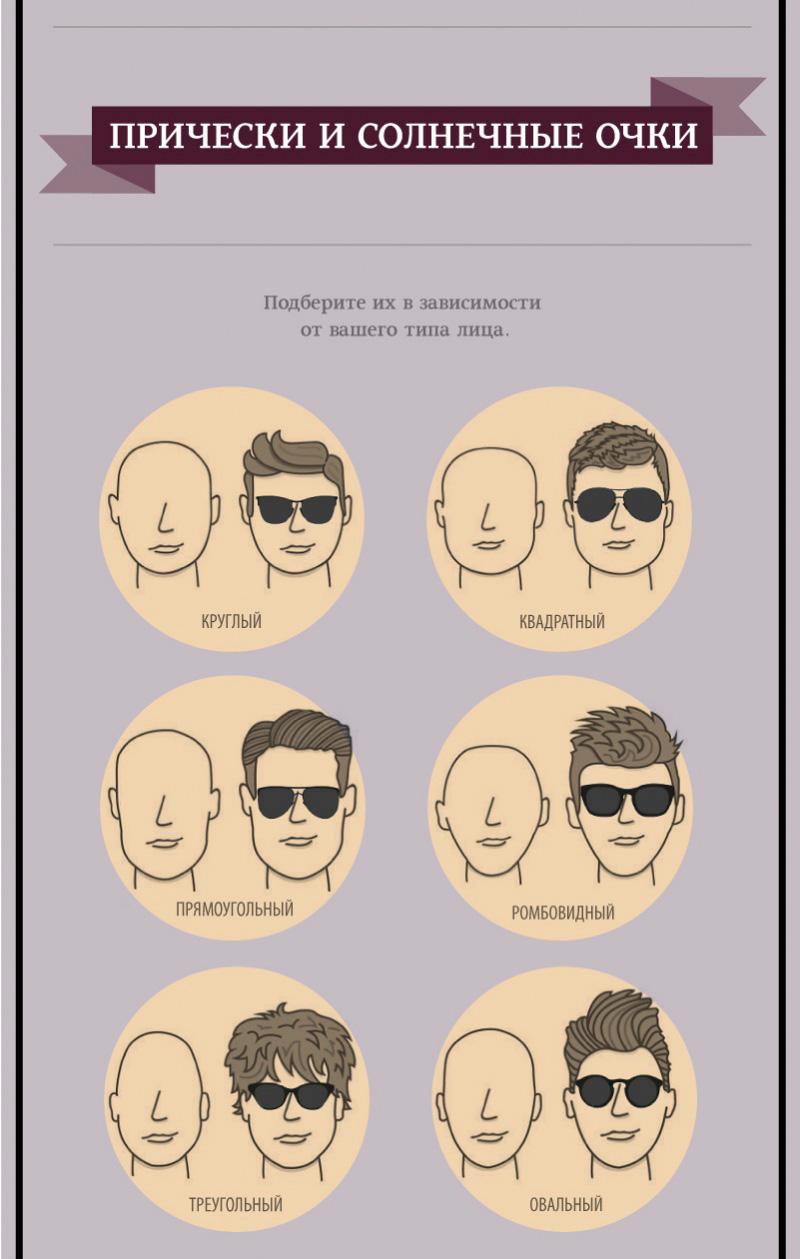 Гид по мужскому костюму - прически и солнечные очки.