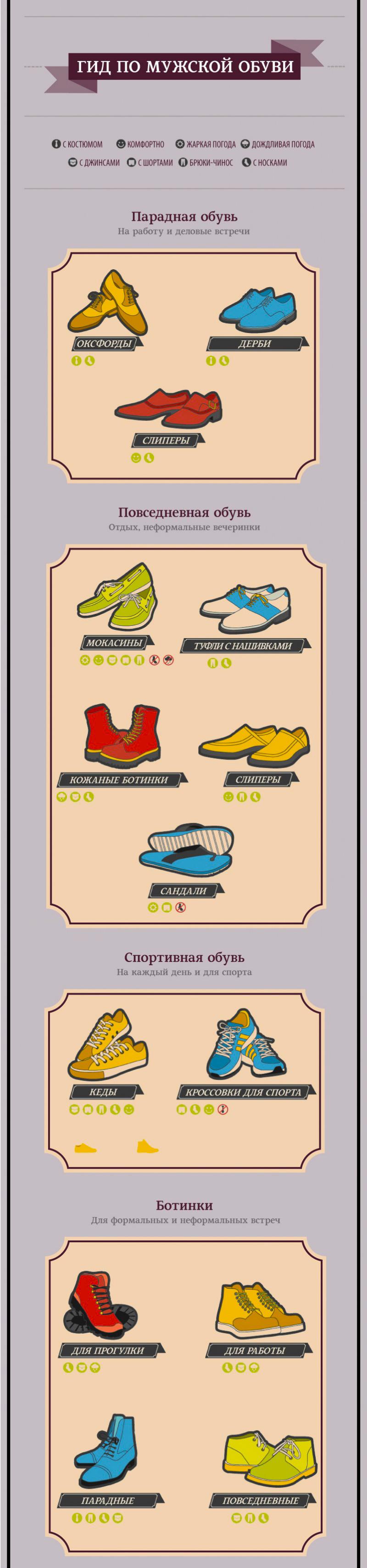 Гид по мужскому костюму - мужская обувь.