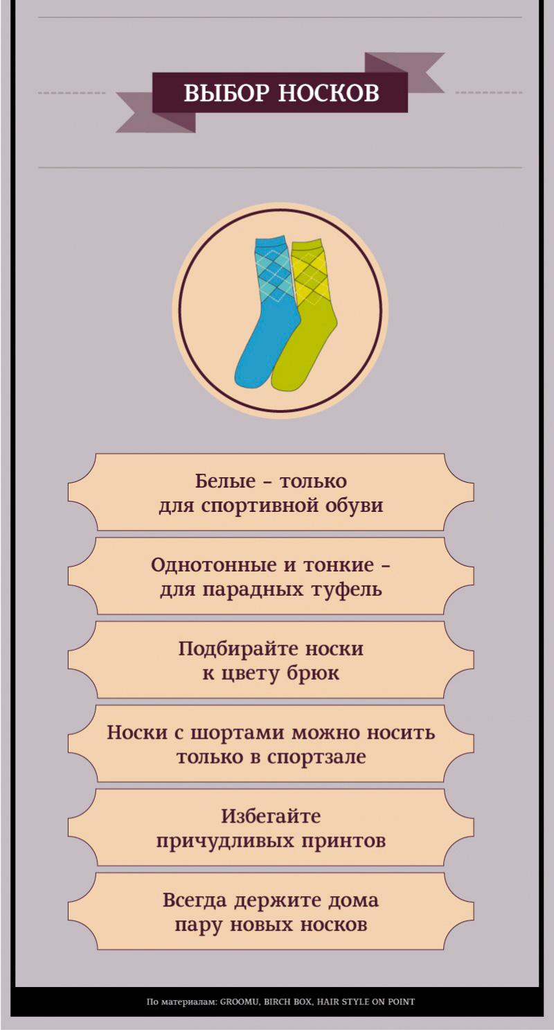 Гид по мужскому костюму - выбор носков.